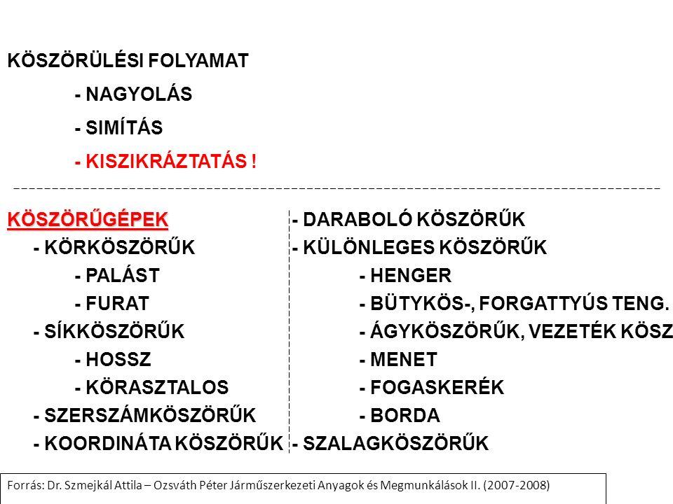 KÖSZÖRÜLÉSI FOLYAMAT - NAGYOLÁS - SIMÍTÁS - KISZIKRÁZTATÁS ! KÖSZÖRŰGÉPEK - KÖRKÖSZÖRŰK - PALÁST - FURAT - SÍKKÖSZÖRŰK - HOSSZ - KÖRASZTALOS - SZERSZÁ