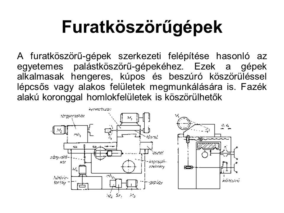 Furatköszörűgépek A furatköszörű-gépek szerkezeti felépítése hasonló az egyetemes palástköszörű-gépekéhez. Ezek a gépek alkalmasak hengeres, kúpos és
