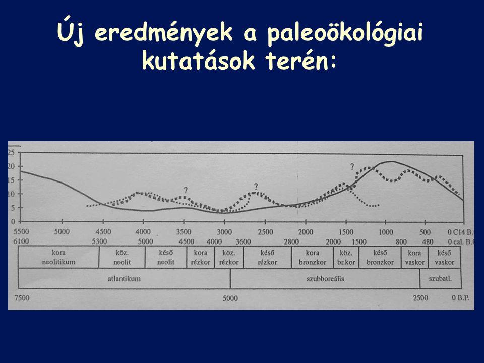 Új eredmények a paleoökológiai kutatások terén: