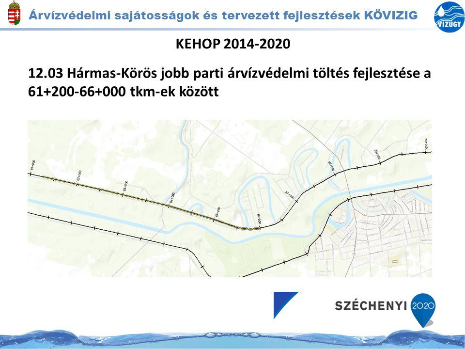 KEHOP 2014-2020 12.03 Hármas-Körös jobb parti árvízvédelmi töltés fejlesztése a 61+200-66+000 tkm-ek között
