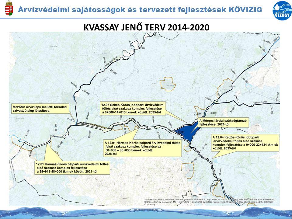 Árvízvédelmi sajátosságok és tervezett fejlesztések KÖVIZIG KVASSAY JENŐ TERV 2014-2020