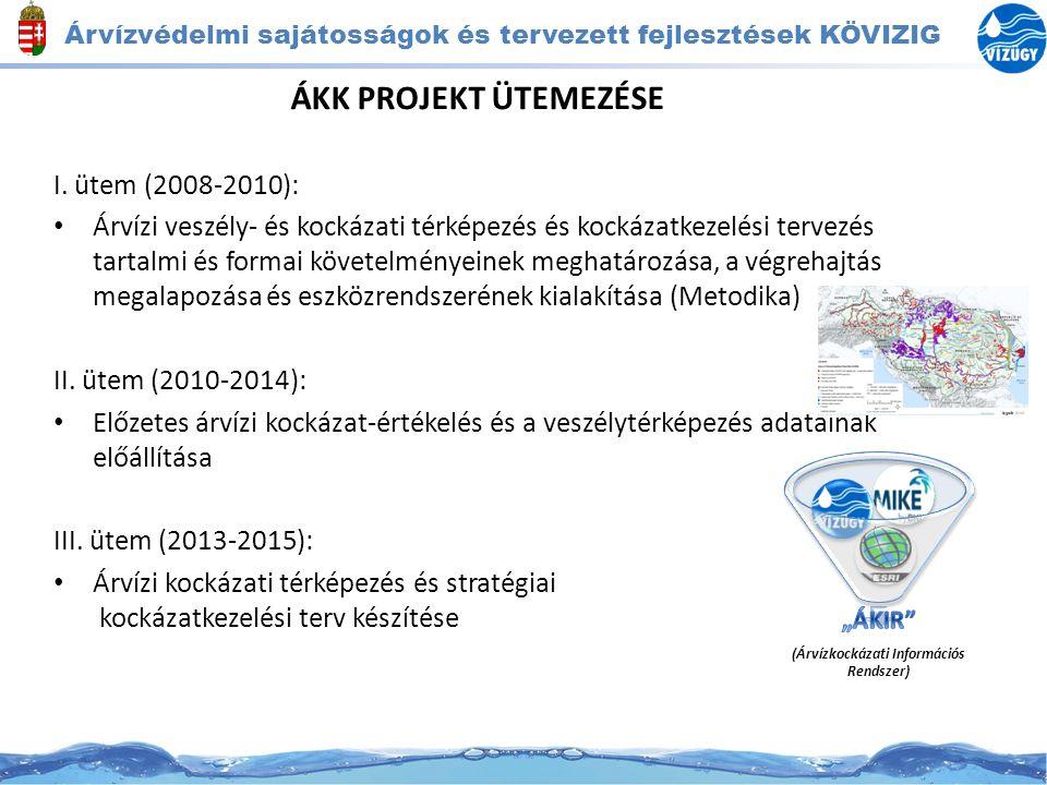 I. ütem (2008-2010): Árvízi veszély- és kockázati térképezés és kockázatkezelési tervezés tartalmi és formai követelményeinek meghatározása, a végreha