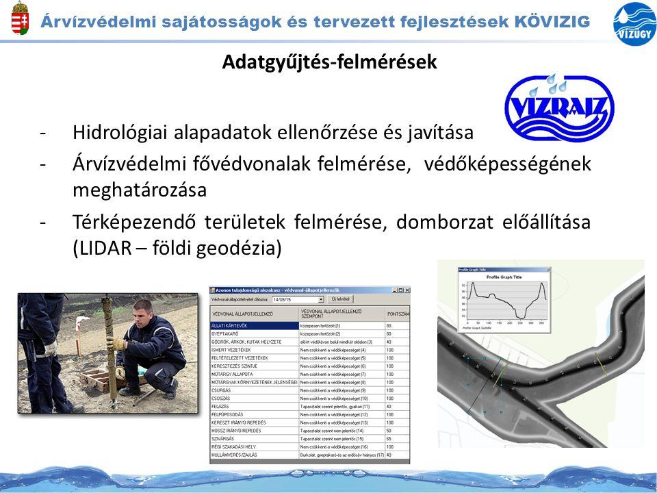 Árvízvédelmi sajátosságok és tervezett fejlesztések KÖVIZIG Adatgyűjtés-felmérések -Hidrológiai alapadatok ellenőrzése és javítása -Árvízvédelmi fővéd