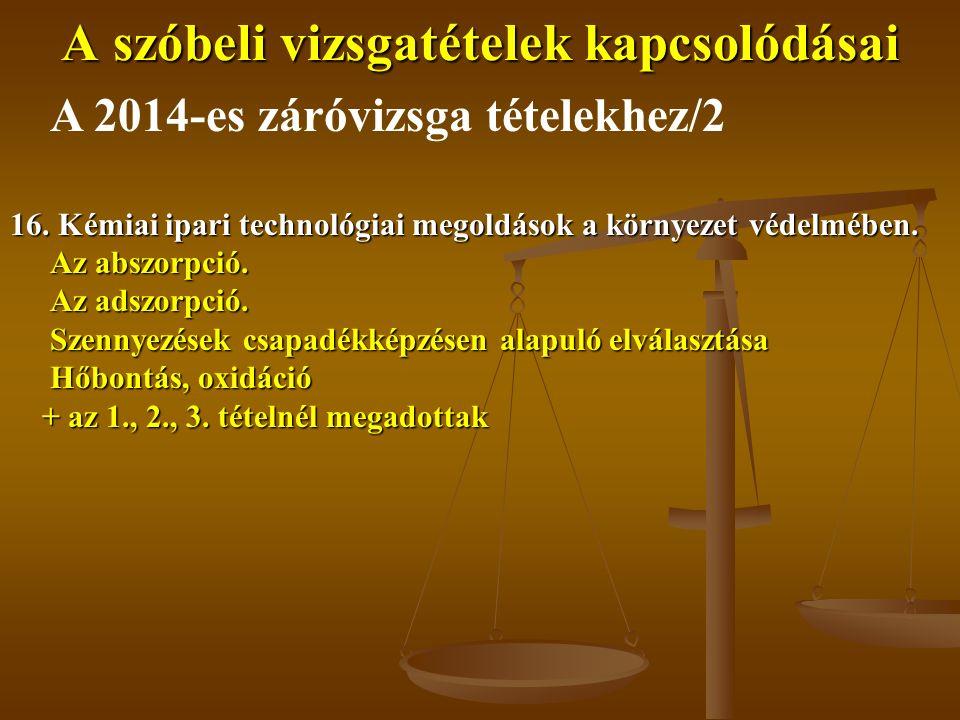 A szóbeli vizsgatételek kapcsolódásai 16. Kémiai ipari technológiai megoldások a környezet védelmében. Az abszorpció. Az adszorpció. Szennyezések csap