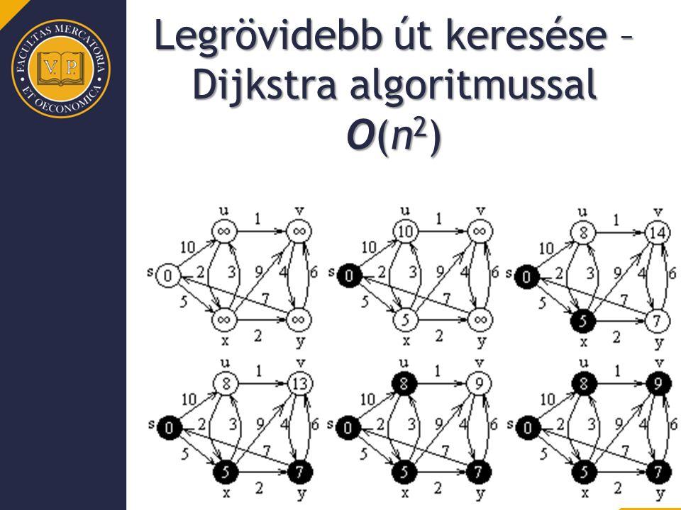 Legrövidebb út keresése – Dijkstra algoritmussal O(n 2 )