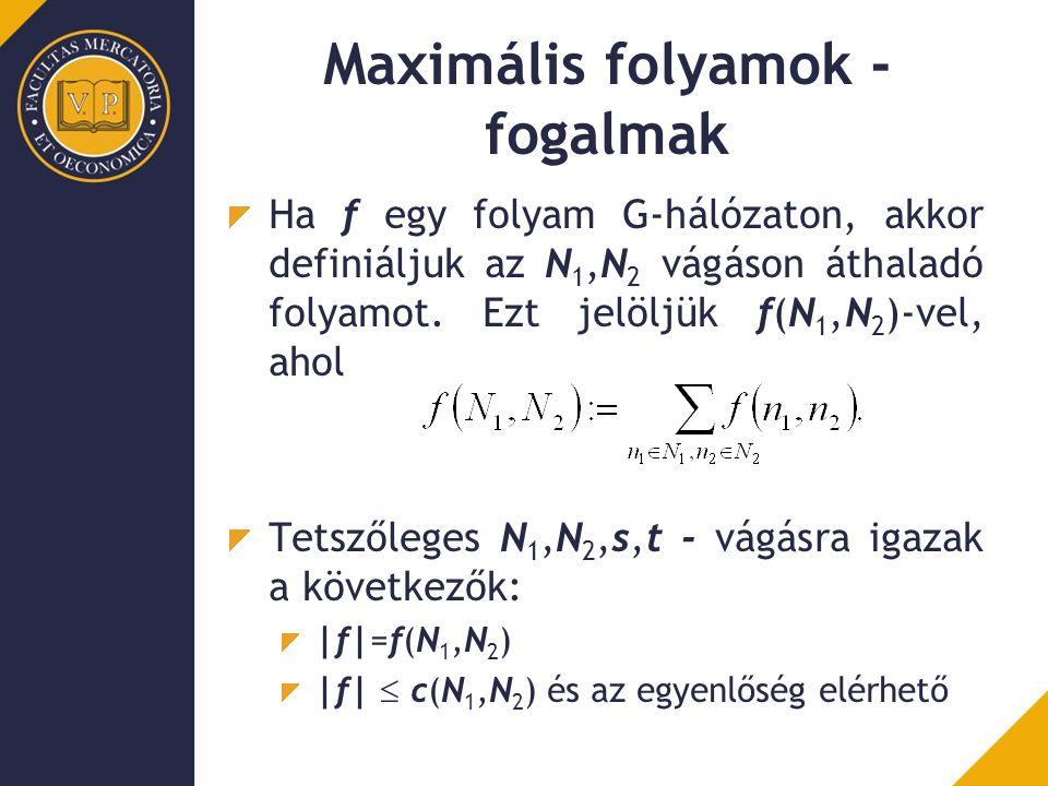 Maximális folyamok - fogalmak Ha f egy folyam G-hálózaton, akkor definiáljuk az N 1,N 2 vágáson áthaladó folyamot. Ezt jelöljük f(N 1,N 2 )-vel, ahol