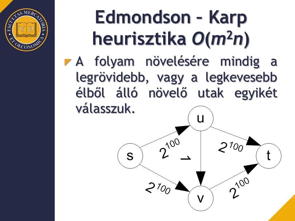 Edmondson – Karp heurisztika O(m 2 n) A folyam növelésére mindig a legrövidebb, vagy a legkevesebb élből álló növelő utak egyikét válasszuk.