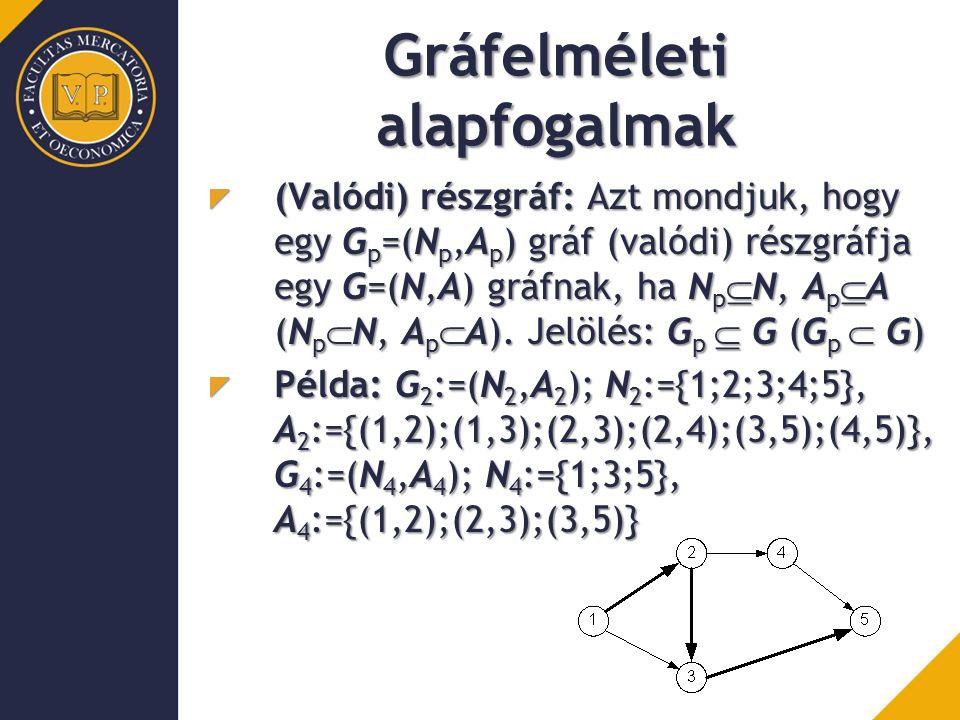 Maximális folyamok - fogalmak Adott egy G=(N,A) hálózat, egy s forrás, és egy t nyelő.