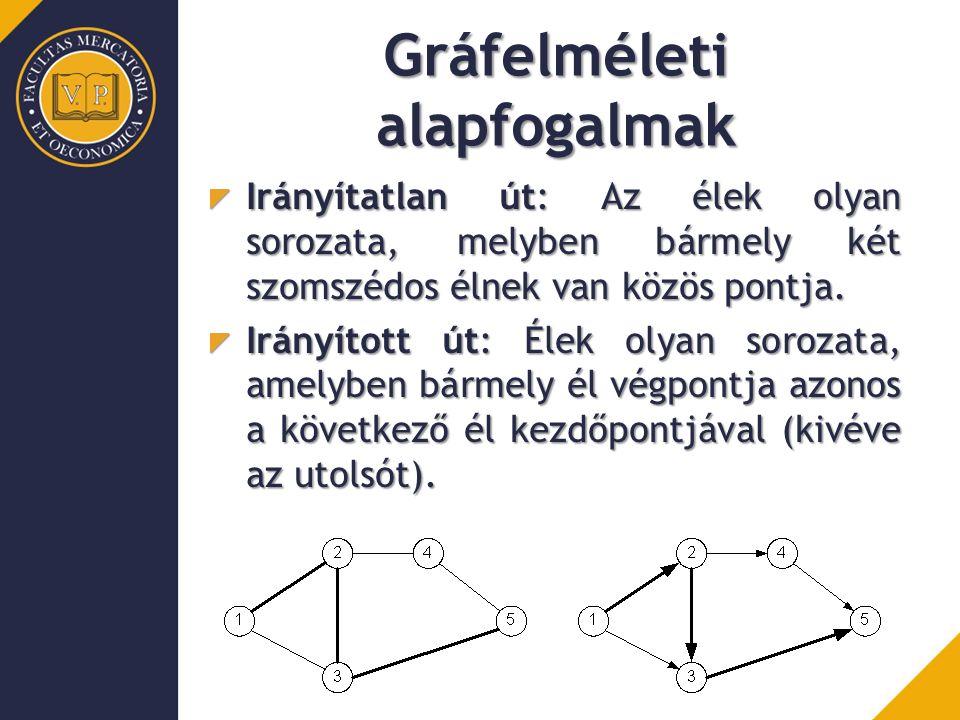 Maximális folyamok - fogalmak Adott egy G=(N,A) hálózat, egy s forrás és egy t nyelő.