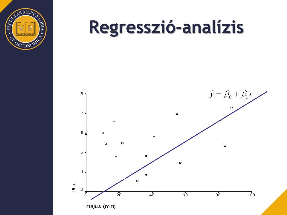 Regresszió-analízis