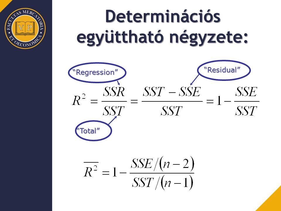 """""""Residual"""" """"Total"""" """"Regression"""" Determinációs együttható négyzete:"""