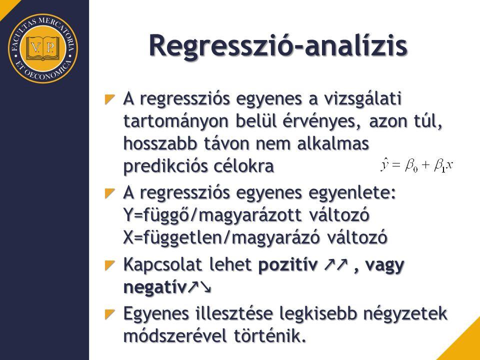 Regresszió-analízis A regressziós egyenes a vizsgálati tartományon belül érvényes, azon túl, hosszabb távon nem alkalmas predikciós célokra A regressziós egyenes egyenlete: Y=függő/magyarázott változó X=független/magyarázó változó Kapcsolat lehet pozitív ↗↗, vagy negatív ↗↘ Egyenes illesztése legkisebb négyzetek módszerével történik.