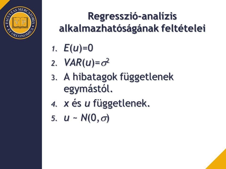 Regresszió-analízis alkalmazhatóságának feltételei 1. E(u)=0 2. VAR(u)=  2 3. A hibatagok függetlenek egymástól. 4. x és u függetlenek. 5. u ~ N(0, 