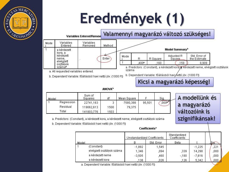 Eredmények (1) Valamennyi magyarázó változó szükséges.