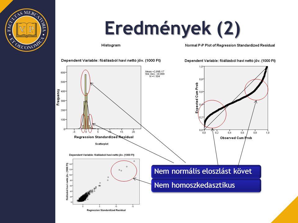 Eredmények (2) Nem normális eloszlást követNem homoszkedasztikus