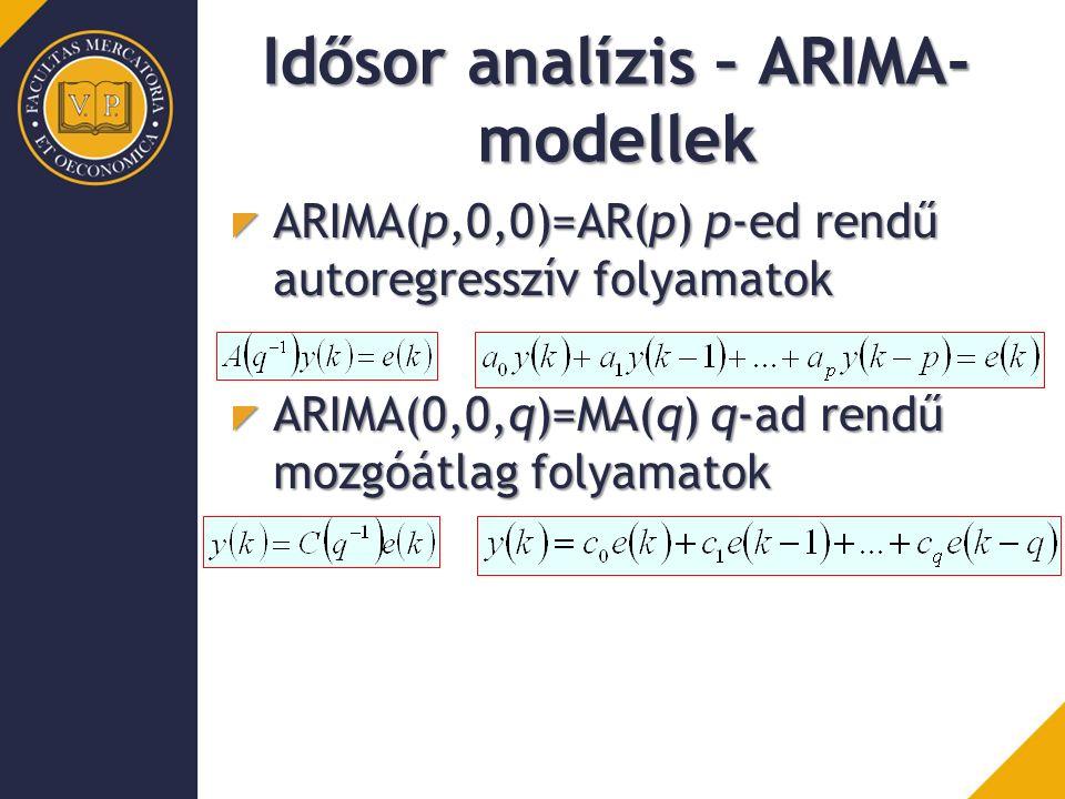 Idősor analízis – ARIMA- modellek ARIMA(p,0,0)=AR(p) p-ed rendű autoregresszív folyamatok ARIMA(0,0,q)=MA(q) q-ad rendű mozgóátlag folyamatok