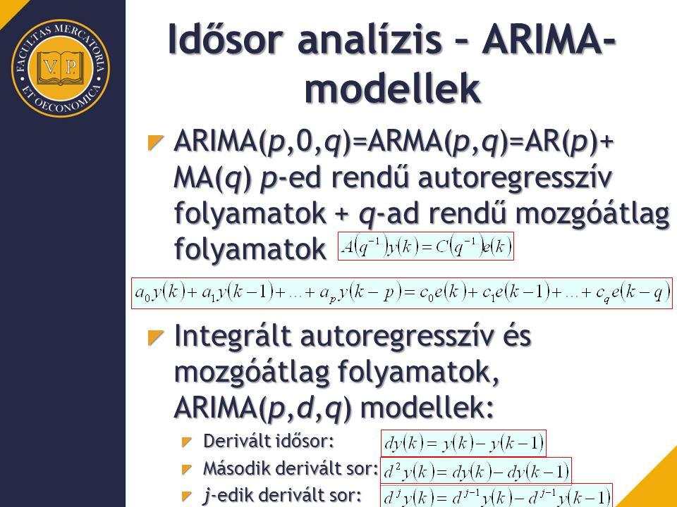 Idősor analízis – ARIMA- modellek ARIMA(p,0,q)=ARMA(p,q)=AR(p)+ MA(q) p-ed rendű autoregresszív folyamatok + q-ad rendű mozgóátlag folyamatok Integrált autoregresszív és mozgóátlag folyamatok, ARIMA(p,d,q) modellek: Derivált idősor: Második derivált sor: j-edik derivált sor: