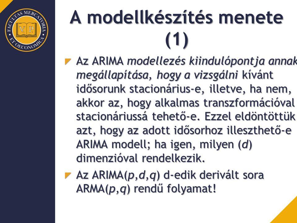 A modellkészítés menete (1) Az ARIMA modellezés kiindulópontja annak megállapítása, hogy a vizsgálni kívánt idősorunk stacionárius-e, illetve, ha nem, akkor az, hogy alkalmas transzformációval stacionáriussá tehető-e.