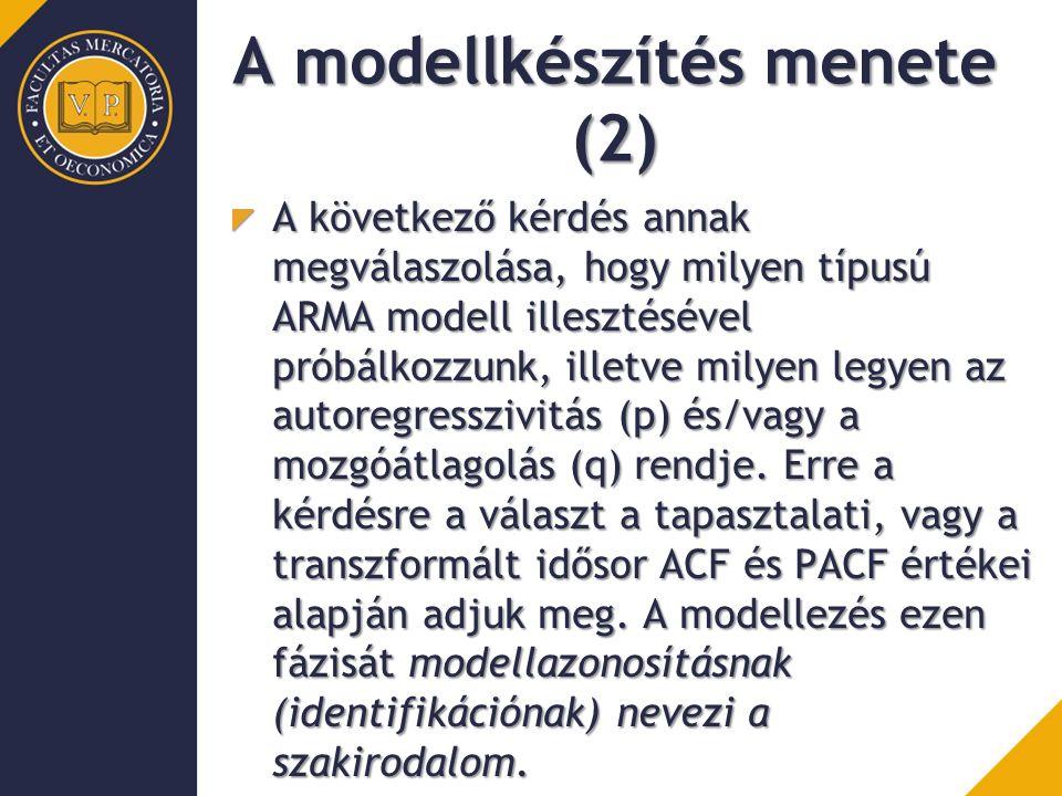 A modellkészítés menete (2) A következő kérdés annak megválaszolása, hogy milyen típusú ARMA modell illesztésével próbálkozzunk, illetve milyen legyen