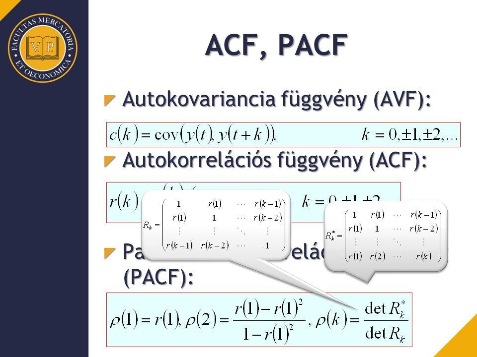 ACF, PACF Autokovariancia függvény (AVF): Autokorrelációs függvény (ACF): Parciális autokorrelációs függvény (PACF):