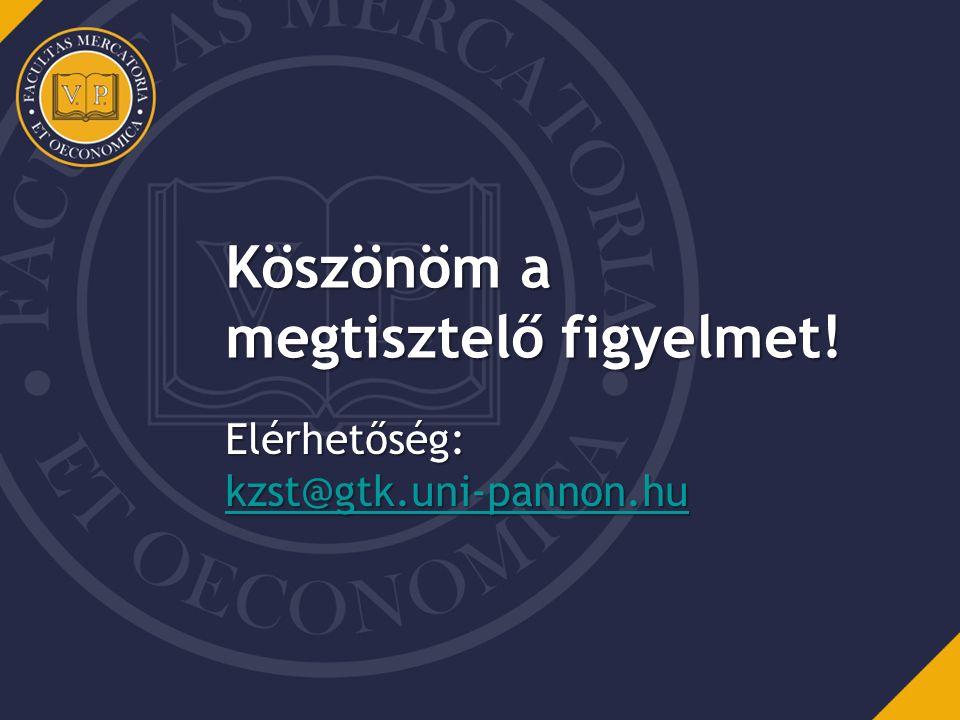 Köszönöm a megtisztelő figyelmet! Elérhetőség: kzst@gtk.uni-pannon.hu kzst@gtk.uni-pannon.hu