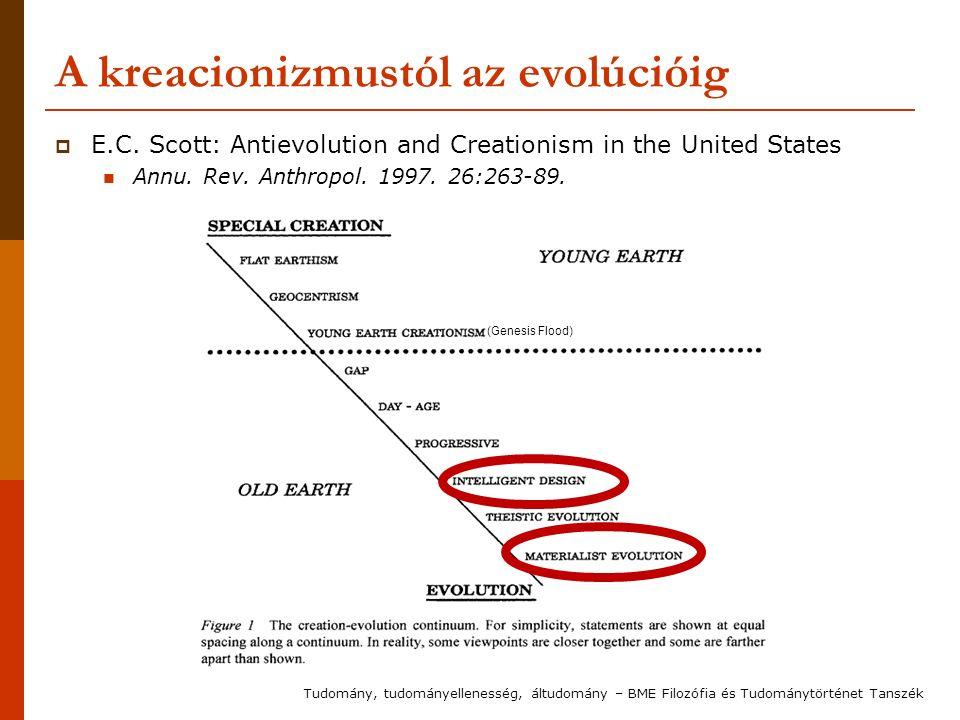 A kreacionizmustól az evolúcióig  E.C. Scott: Antievolution and Creationism in the United States Annu. Rev. Anthropol. 1997. 26:263-89. Tudomány, tud