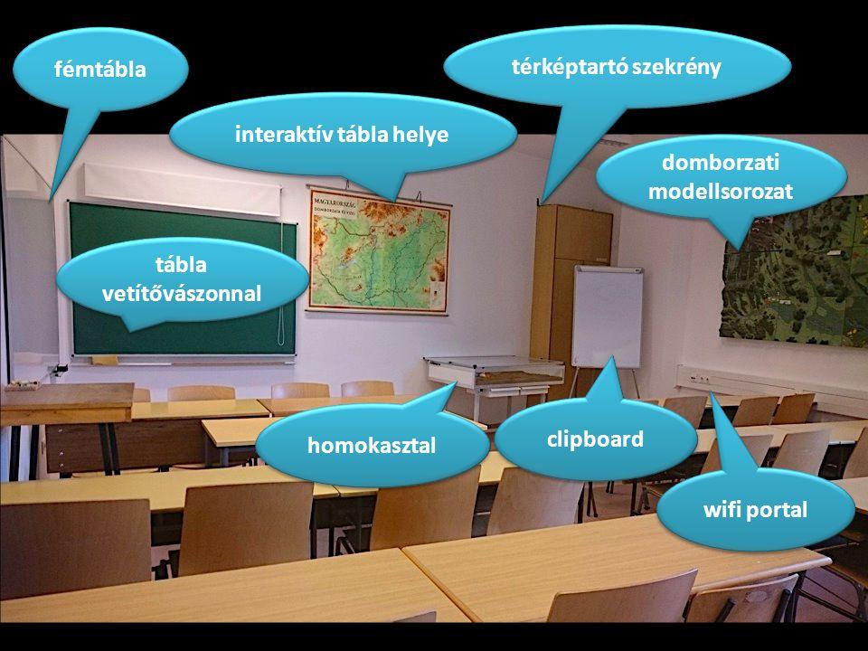 interaktív tábla helye térképtartó szekrény domborzati modellsorozat tábla vetítővászonnal fémtábla homokasztal clipboard wifi portal
