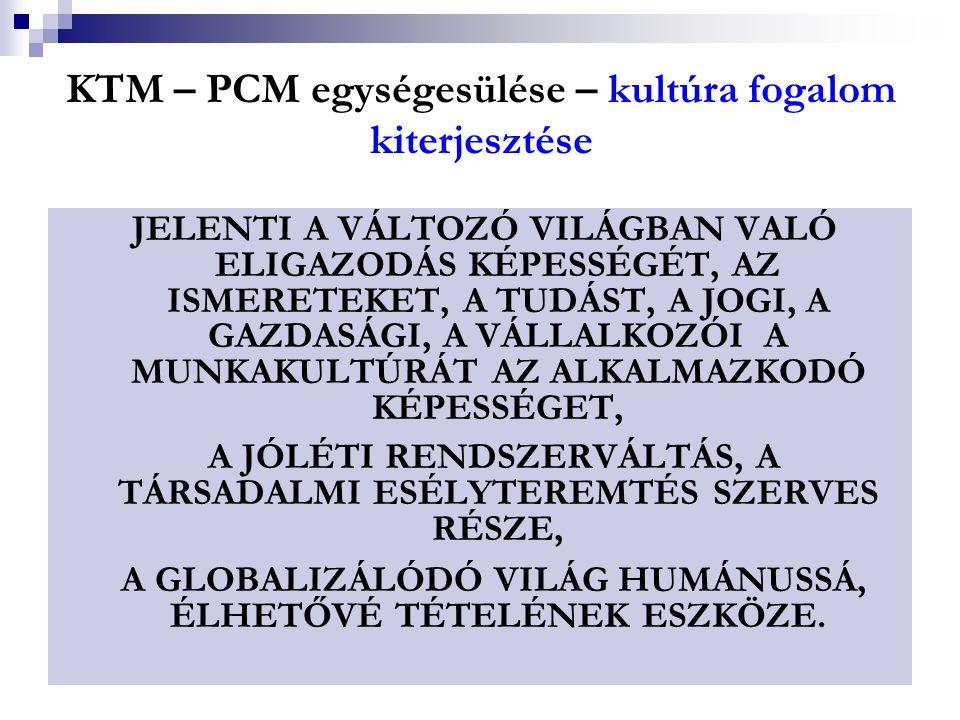 KTM – PCM egységesülése – kultúra fogalom kiterjesztése JELENTI A VÁLTOZÓ VILÁGBAN VALÓ ELIGAZODÁS KÉPESSÉGÉT, AZ ISMERETEKET, A TUDÁST, A JOGI, A GAZ