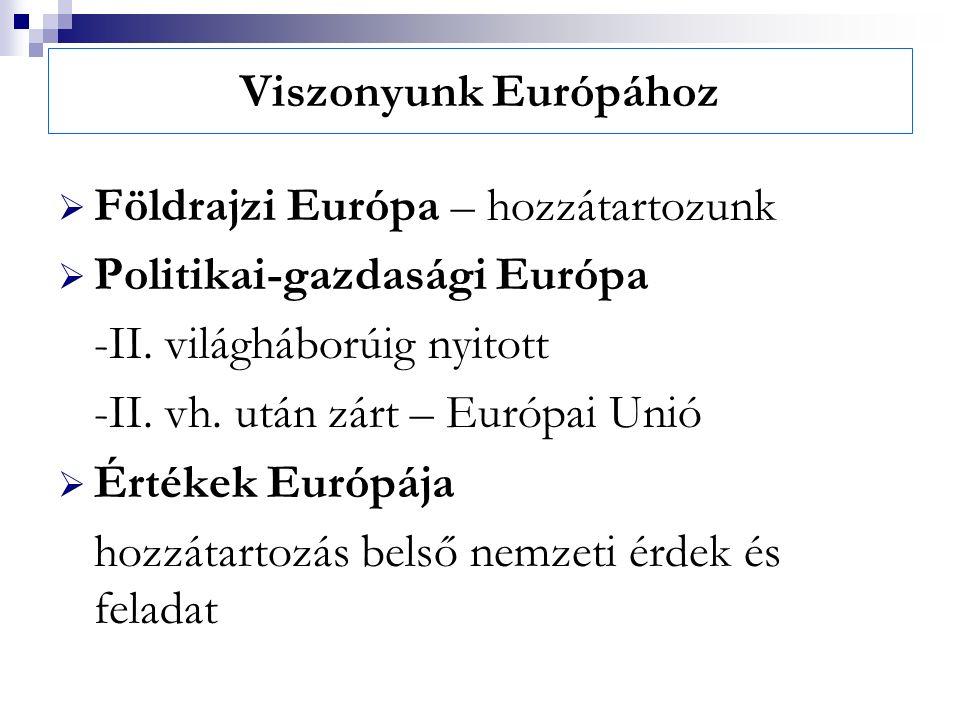 Értékek Európája Egész társadalomra vonatkozóan nincs biztosítva az európai értékek hozzáférhetősége Ok: történelmi (mongol, tatár, török, orosz) Értékek értelmében vett Európaiság - Szabad piacgazdaság, - gépesített termelés, - demokrácia, - esélyegyenlőség – mindenki által elérhető kultúra - Értelmes élet/jólét (75%)