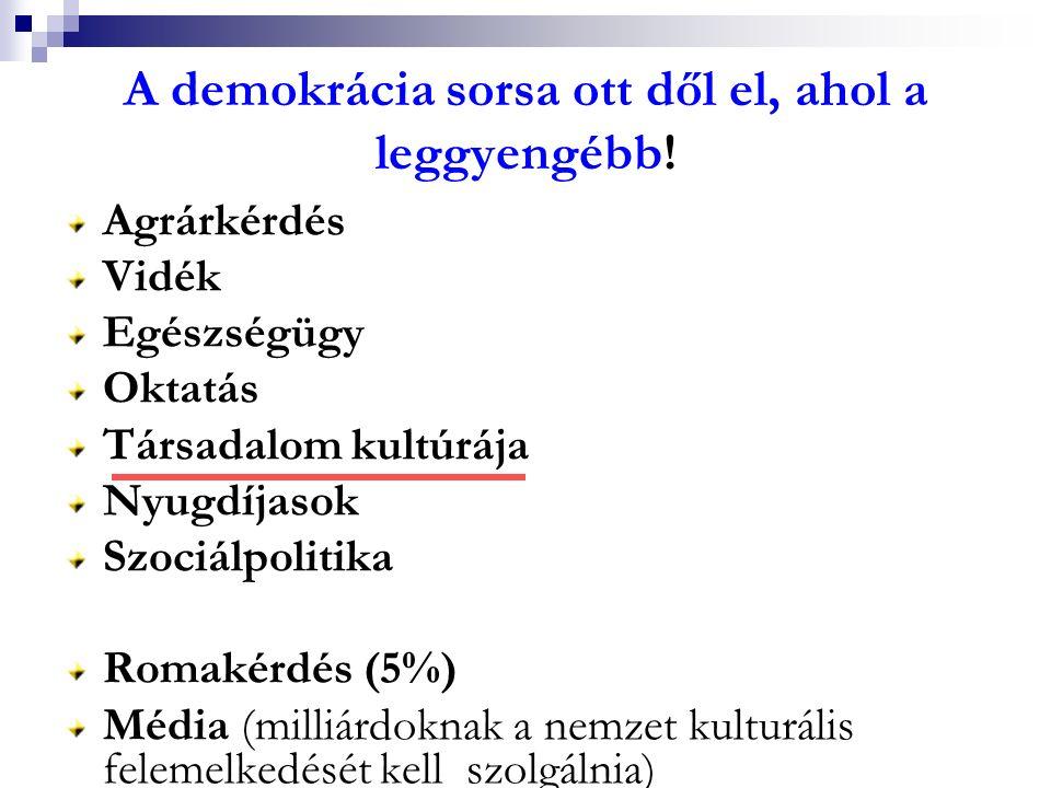 A demokrácia sorsa ott dől el, ahol a leggyengébb! Agrárkérdés Vidék Egészségügy Oktatás Társadalom kultúrája Nyugdíjasok Szociálpolitika Romakérdés (