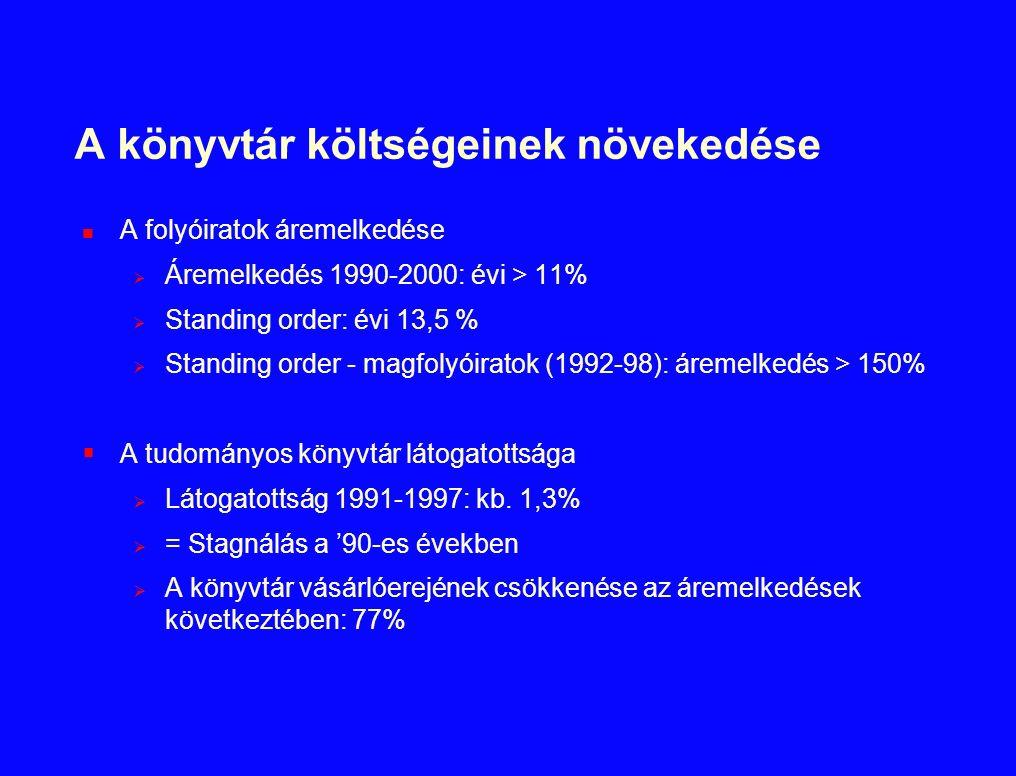 A könyvtár költségeinek növekedése A folyóiratok áremelkedése  Áremelkedés 1990-2000: évi > 11%  Standing order: évi 13,5 %  Standing order - magfolyóiratok (1992-98): áremelkedés > 150%  A tudományos könyvtár látogatottsága  Látogatottság 1991-1997: kb.