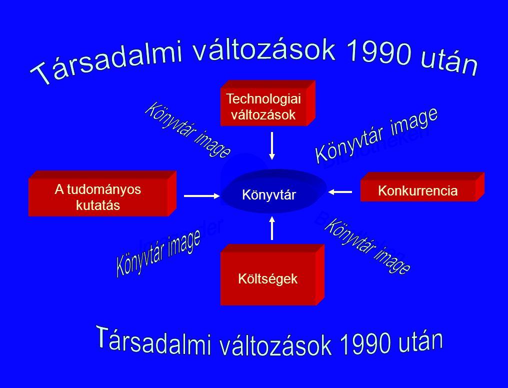 A tudományos kutatás Költségek Konkurrencia Technologiai változások Könyvtár