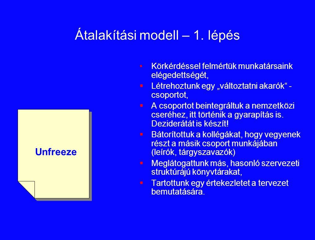 Átalakítási modell – 1.