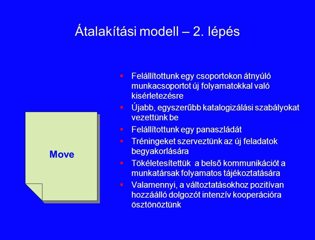 Átalakítási modell – 2. lépés  Felállítottunk egy csoportokon átnyúló munkacsoportot új folyamatokkal való kisérletezésre  Újabb, egyszerűbb katalog