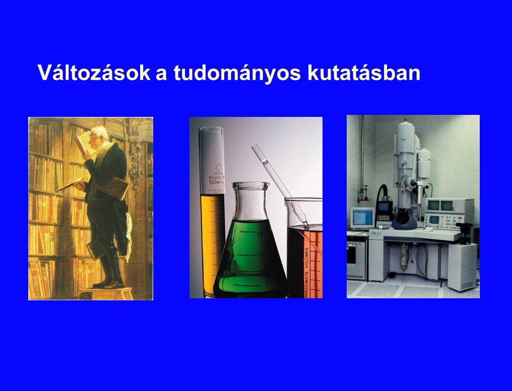 Változások a tudományos kutatásban