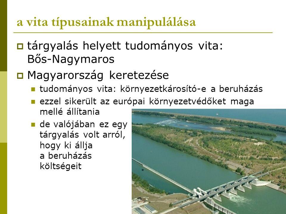 a vita típusainak manipulálása  tárgyalás helyett tudományos vita: Bős-Nagymaros  Magyarország keretezése tudományos vita: környezetkárosító-e a ber