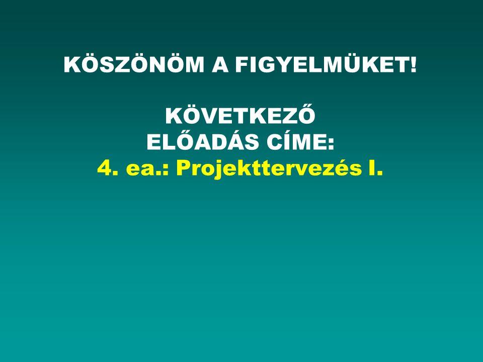 KÖSZÖNÖM A FIGYELMÜKET! KÖVETKEZŐ ELŐADÁS CÍME: 4. ea.: Projekttervezés I.