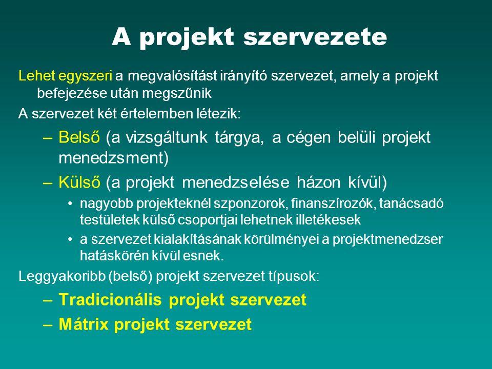 A projekt szervezete Lehet egyszeri a megvalósítást irányító szervezet, amely a projekt befejezése után megszűnik A szervezet két értelemben létezik: