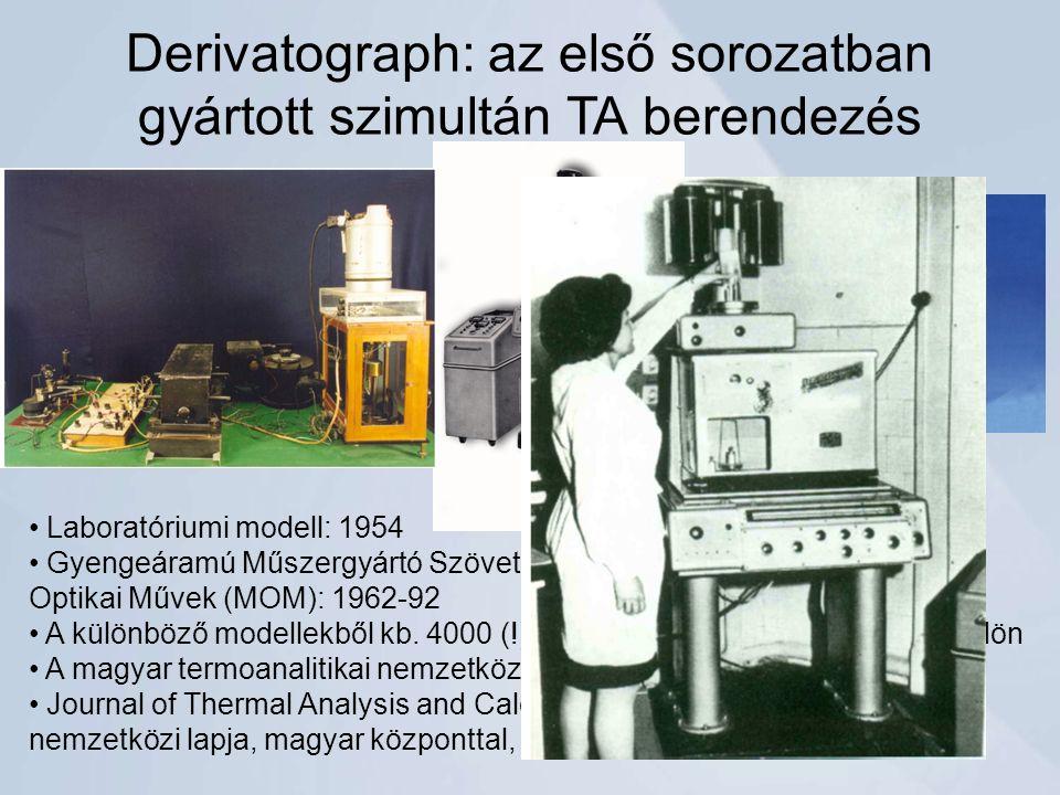 Derivatograph: az első sorozatban gyártott szimultán TA berendezés Laboratóriumi modell: 1954 Gyengeáramú Műszergyártó Szövetkezet (GYEM): 1959-62; Magyar Optikai Művek (MOM): 1962-92 A különböző modellekből kb.