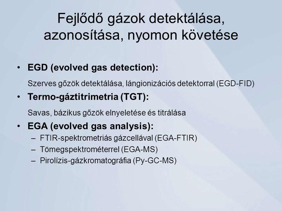 Fejlődő gázok detektálása, azonosítása, nyomon követése EGD (evolved gas detection): Szerves gőzök detektálása, lángionizációs detektorral (EGD-FID) Termo-gáztitrimetria (TGT): Savas, bázikus gőzök elnyeletése és titrálása EGA (evolved gas analysis): –FTIR-spektrometriás gázcellával (EGA-FTIR) –Tömegspektrométerrel (EGA-MS) –Pirolízis-gázkromatográfia (Py-GC-MS)