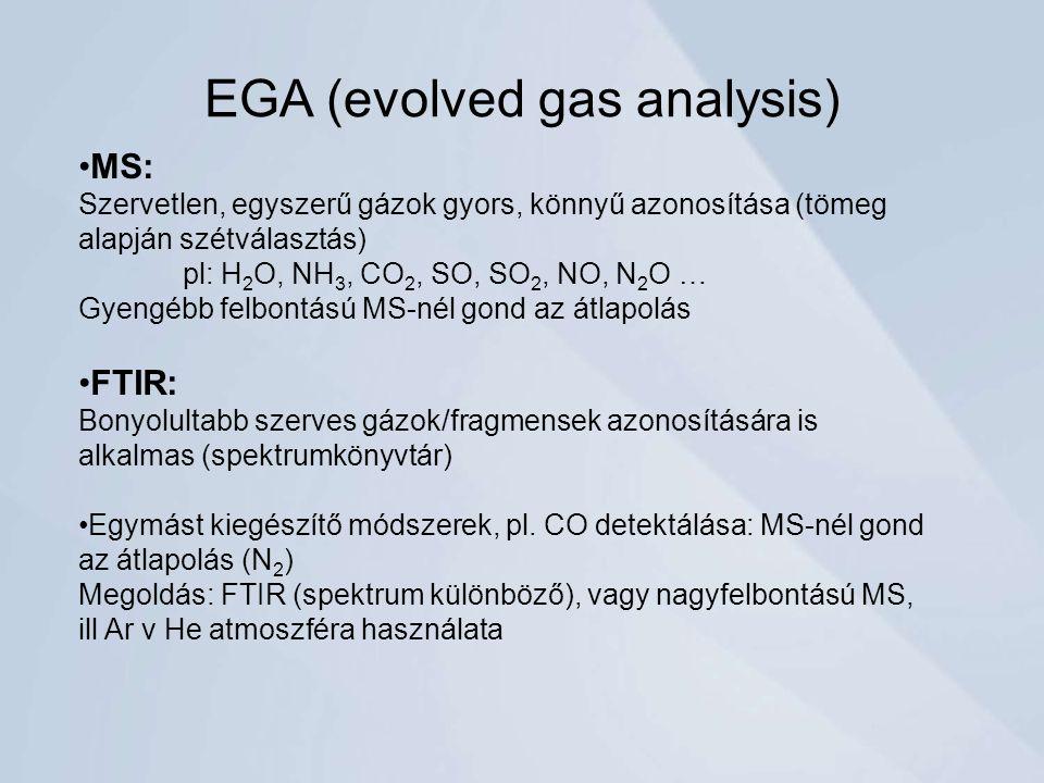 EGA (evolved gas analysis) MS: Szervetlen, egyszerű gázok gyors, könnyű azonosítása (tömeg alapján szétválasztás) pl: H 2 O, NH 3, CO 2, SO, SO 2, NO, N 2 O … Gyengébb felbontású MS-nél gond az átlapolás FTIR: Bonyolultabb szerves gázok/fragmensek azonosítására is alkalmas (spektrumkönyvtár) Egymást kiegészítő módszerek, pl.