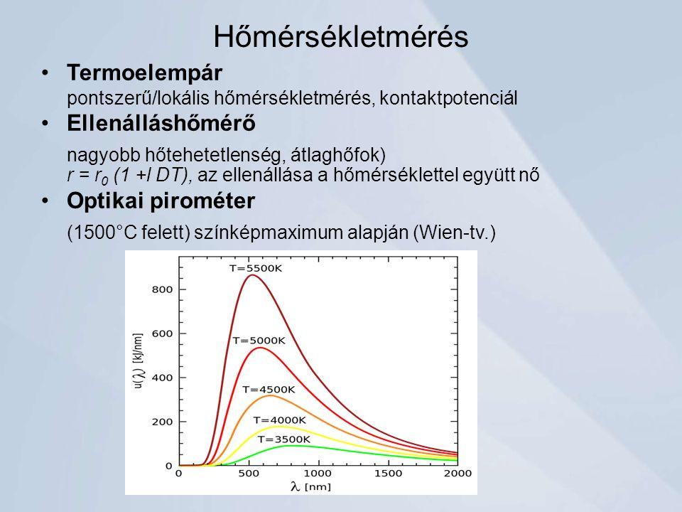 Hőmérsékletmérés Termoelempár pontszerű/lokális hőmérsékletmérés, kontaktpotenciál Ellenálláshőmérő nagyobb hőtehetetlenség, átlaghőfok) r = r 0 (1 +l DT), az ellenállása a hőmérséklettel együtt nő Optikai pirométer (1500°C felett) színképmaximum alapján (Wien-tv.)