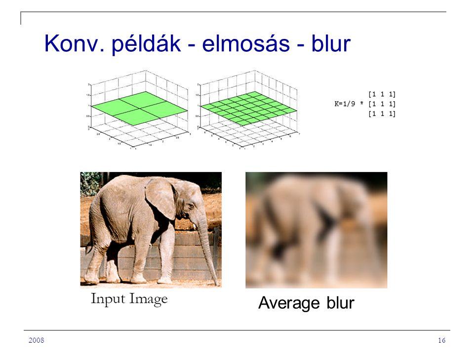 200816 Konv. példák - elmosás - blur Average blur