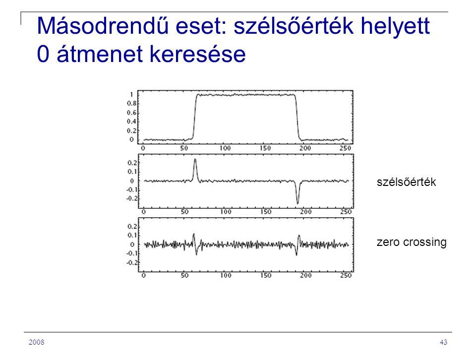 200843 Másodrendű eset: szélsőérték helyett 0 átmenet keresése szélsőérték zero crossing