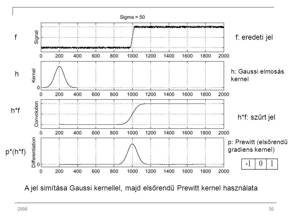 200850 f h h*f p*(h*f) p: Prewitt (elsőrendű gradiens kernel) A jel simítása Gaussi kernellel, majd elsőrendű Prewitt kernel használata h: Gaussi elmosás kernel f: eredeti jel h*f: szűrt jel