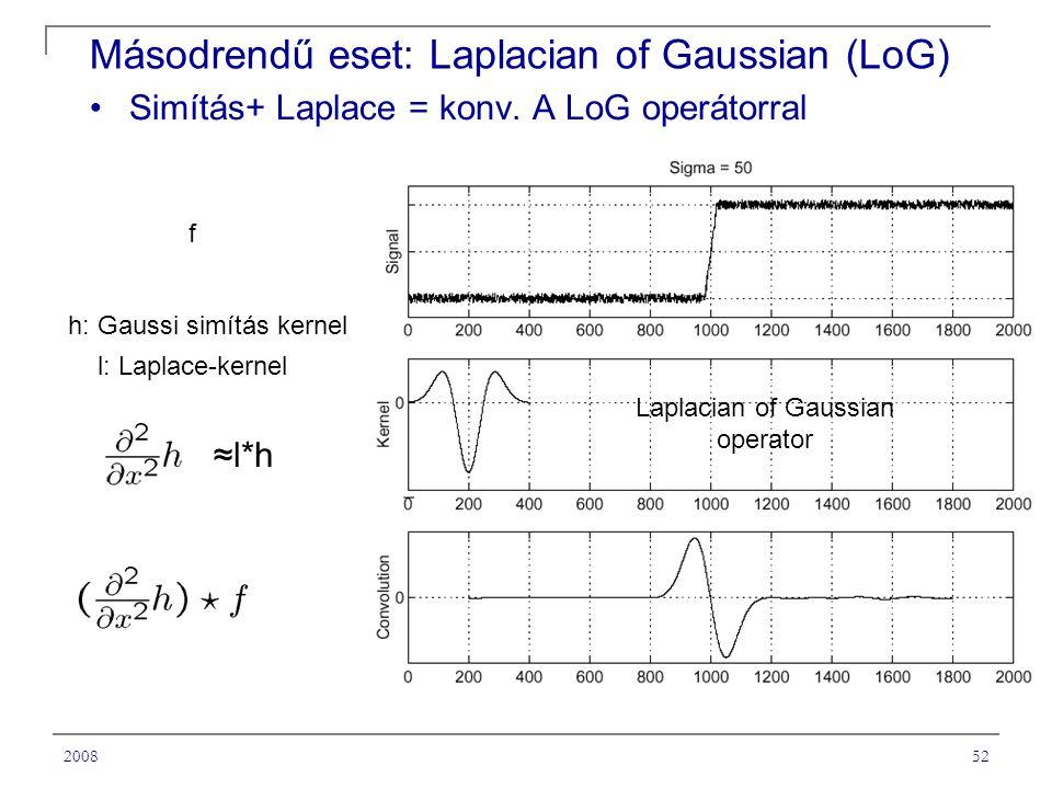 200852 Másodrendű eset: Laplacian of Gaussian (LoG) Simítás+ Laplace = konv.
