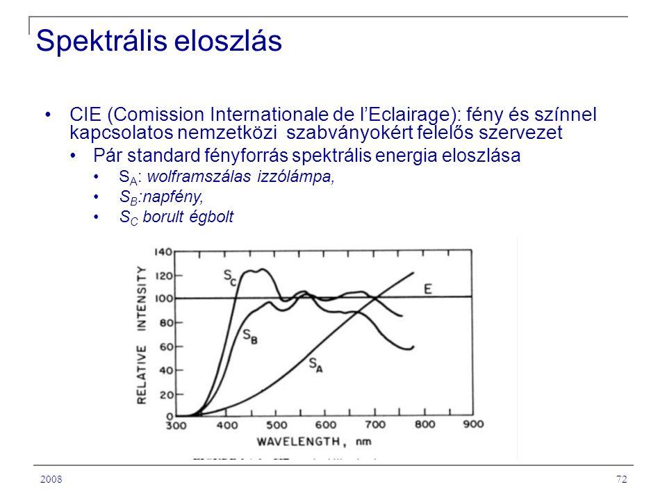 200872 Spektrális eloszlás CIE (Comission Internationale de l'Eclairage): fény és színnel kapcsolatos nemzetközi szabványokért felelős szervezet Pár standard fényforrás spektrális energia eloszlása S A : wolframszálas izzólámpa, S B :napfény, S C borult égbolt