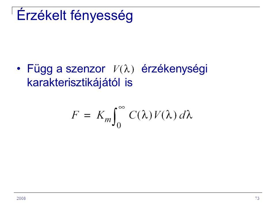 200873 Érzékelt fényesség Függ a szenzor érzékenységi karakterisztikájától is