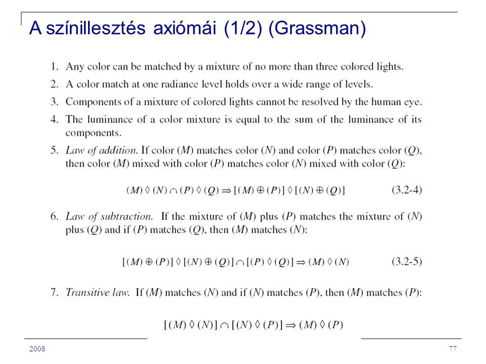 200877 A színillesztés axiómái (1/2) (Grassman)