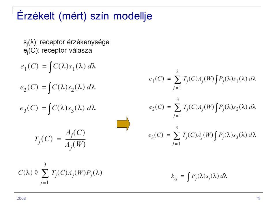 200879 Érzékelt (mért) szín modellje s j (λ): receptor érzékenysége e j (C): receptor válasza